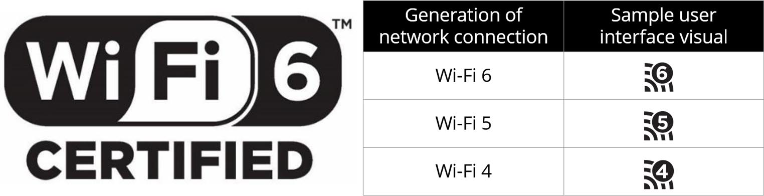 Wifi interface visual