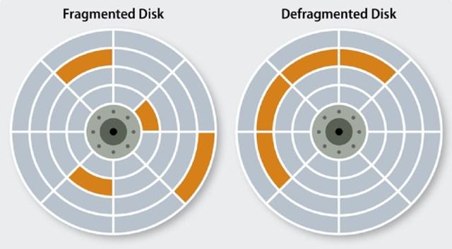 Disk Defragmentation and Drive Optimization