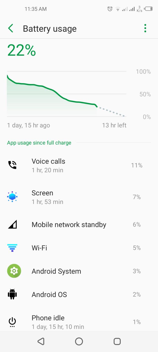 Infinix S5 Battery Usage