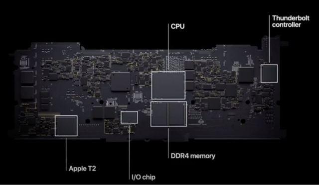 Apple M1 Chip Design