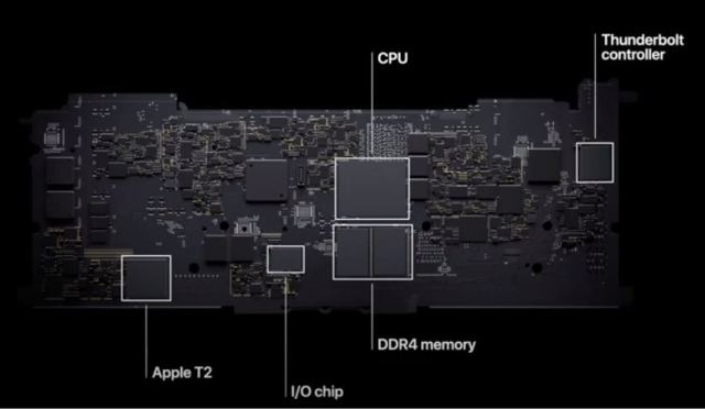 Apple M1 Chip Design