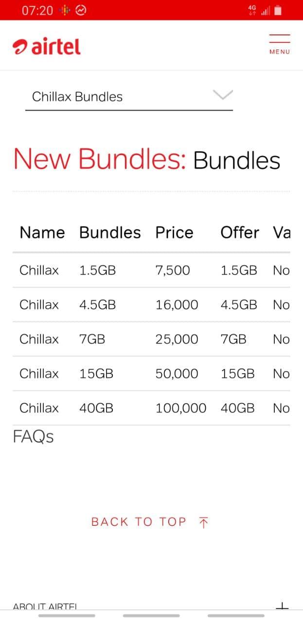 How to buy Airtel Chillax bundles