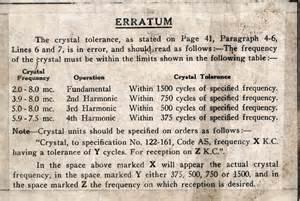 erratum是什么意思: 同義詞、 反義詞和發音