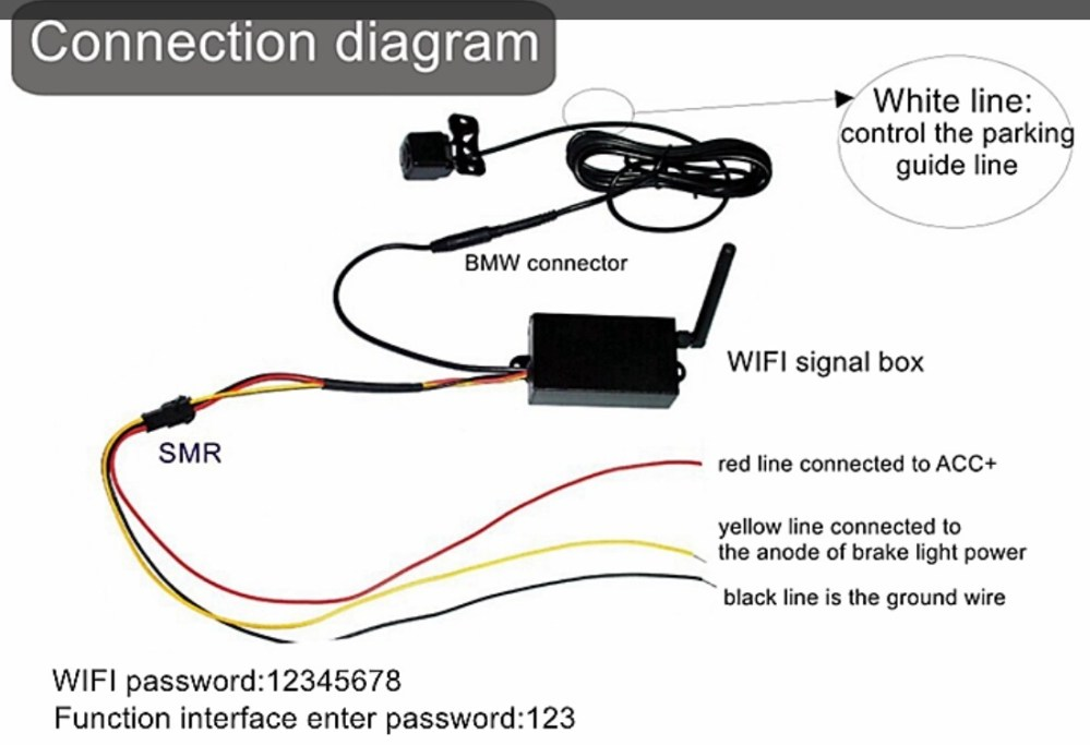 medium resolution of rear view universal ccd reverse camera hd wifi colour vision night 85 00 new security camera wiring diagram