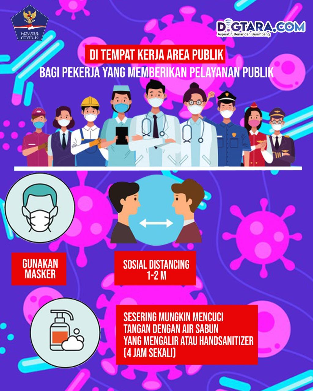 Infografis: Pedoman Protokol Kesehatan di Tempat Kerja dan Area Publik