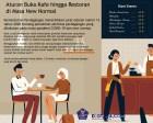 Infografis: Aturan Buka Kafe hingga Restoran di Masa New Normal