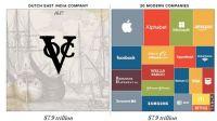 Kekayaan Apple,Microsoft dan Facebook Kalah Dibanding Perusahaan Kapitalis Ini