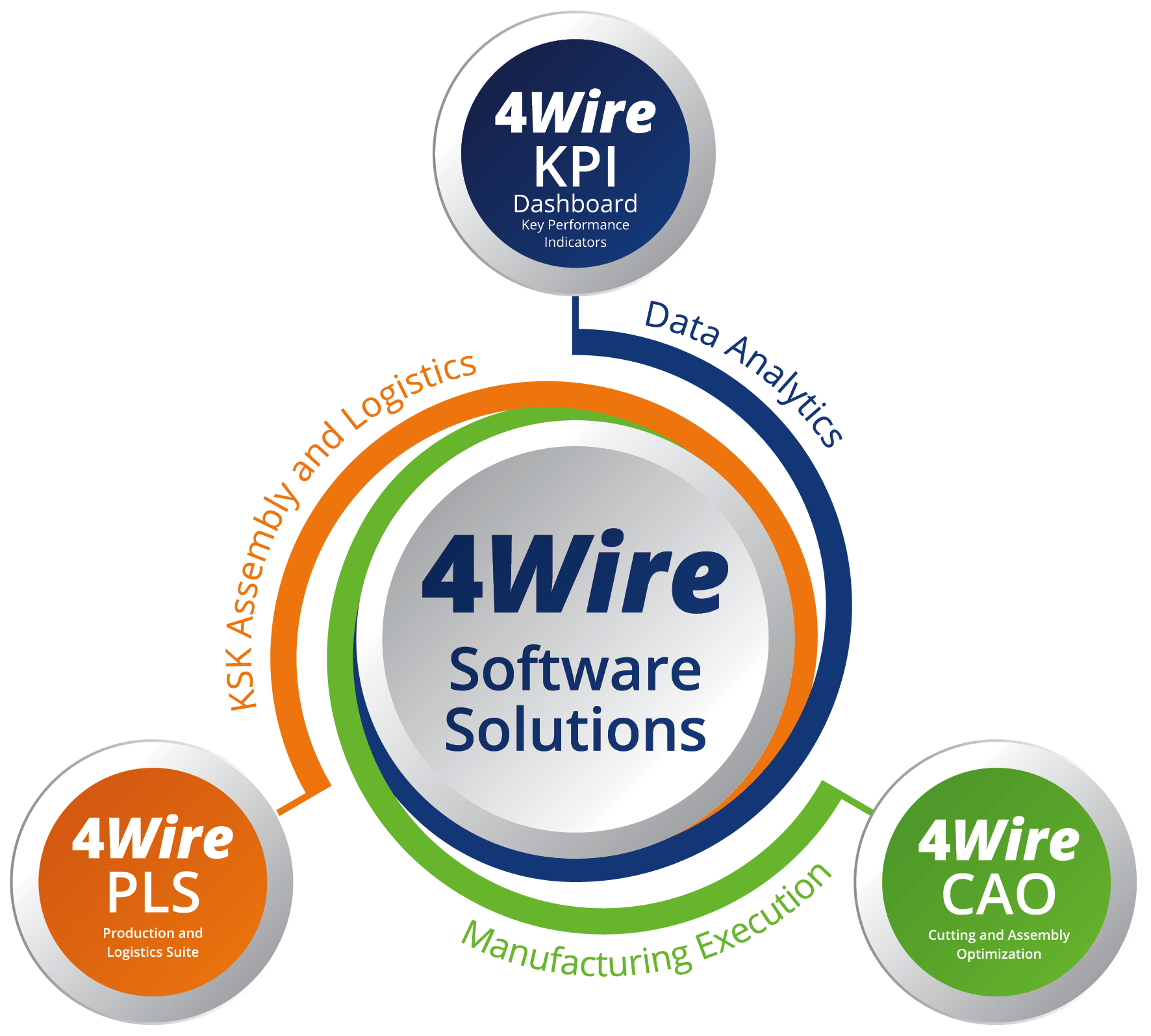 hight resolution of the company offers a comprehensive range of services from consulting and project management right through to customer specific implementation and training