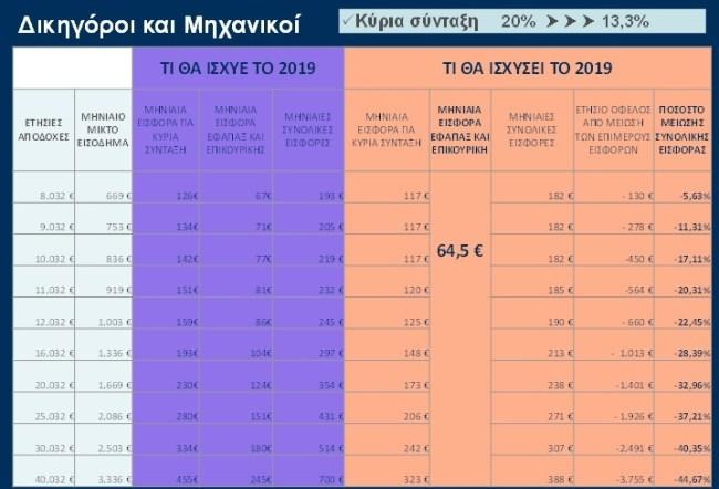 dikigoroi690