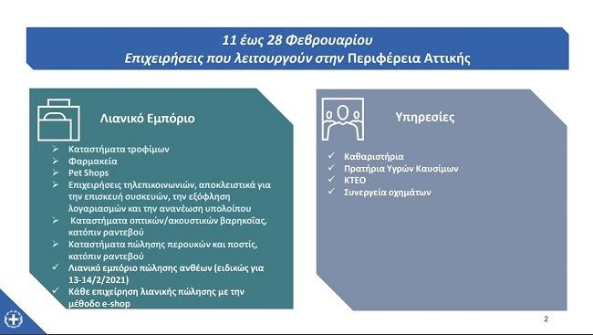 Αττική: Αυτά είναι τα μέτρα λειτουργίας εμπορικών καταστημάτων