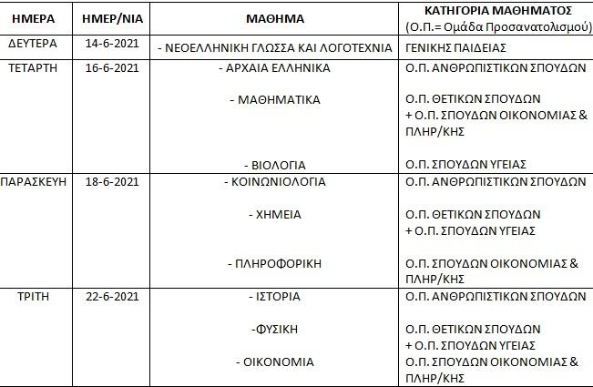 Πανελλήνιες 2021: Πρόγραμμα για τα ΓΕΛ