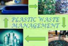 Plastic waste-dikoder.com