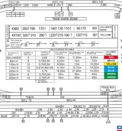 track markings diagram wiring diagram forward track markings diagram [ 1230 x 824 Pixel ]
