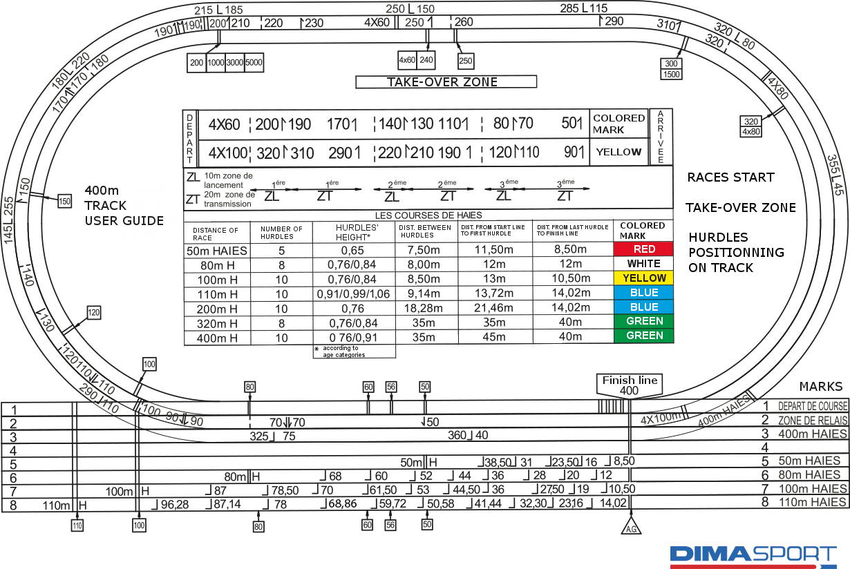 hight resolution of track markings diagram wiring diagram forward track markings diagram