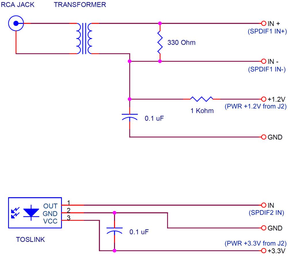medium resolution of spdif receiver schematic dimdim v1