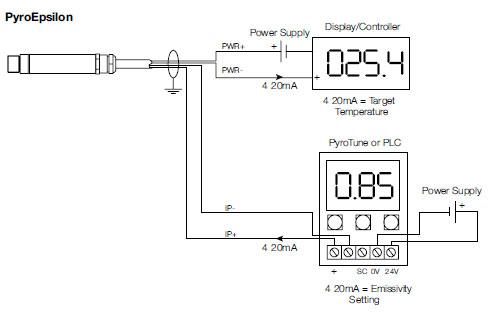 Thermomètre infrarouge à émissivité réglable par entrée 4