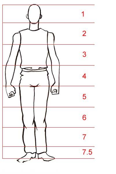 આપણું  શરીર ભાગ 3