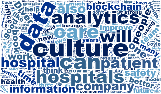 Word cloud of the most popular words in our Top 10 blog posts of 2018