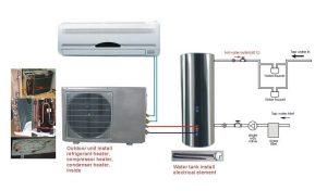 6 Jenis Heater Kolam Renang yang Bisa Anda Pilih