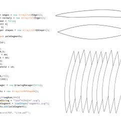 step 2 code [ 1024 x 768 Pixel ]