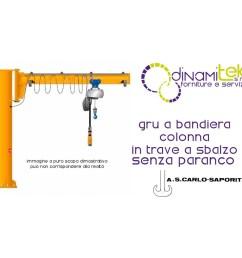 jib crane column cantilever 3 m high s carlo saporiti dinamitek 1 [ 1000 x 1000 Pixel ]