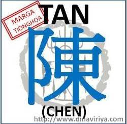 Asal Usul Marga Tan (Marga Chen)