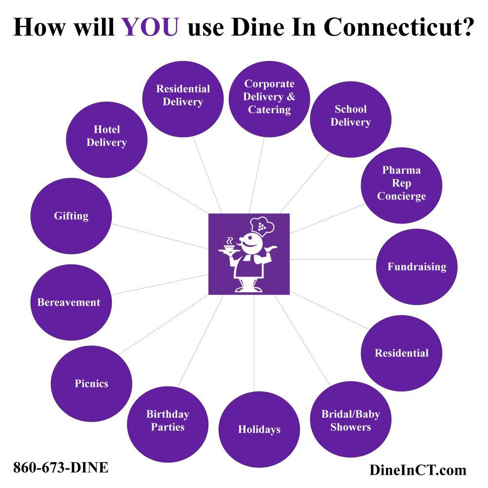 medium resolution of dine in ct