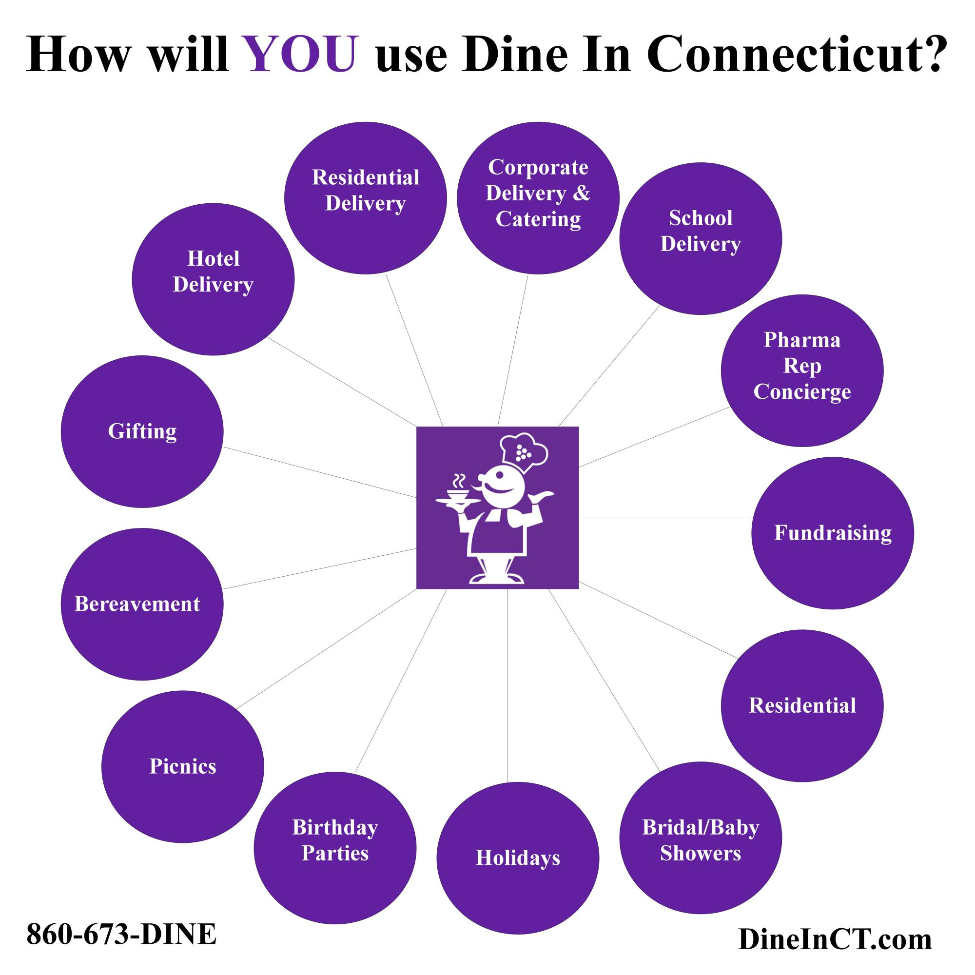 hight resolution of dine in ct