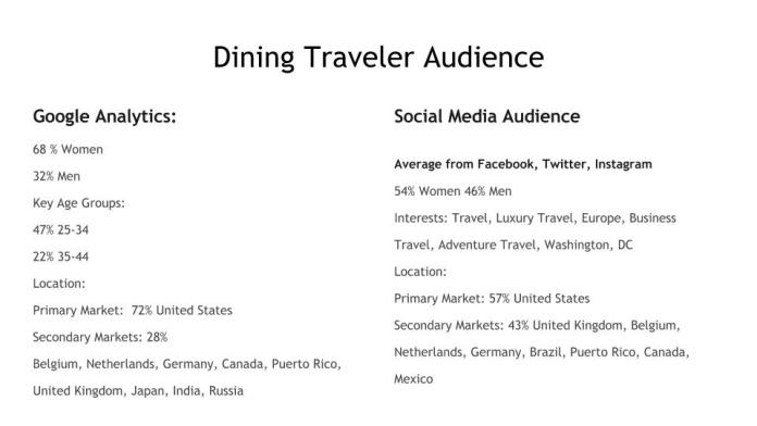 dining-traveler-media-kit-summer-2016-2