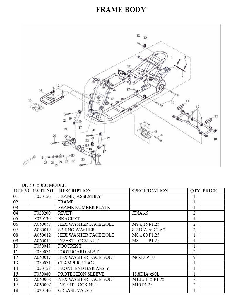 medium resolution of dinli wiring diagram books of wiring diagram u2022 kymco 50cc atv dinli 50cc atv wiring