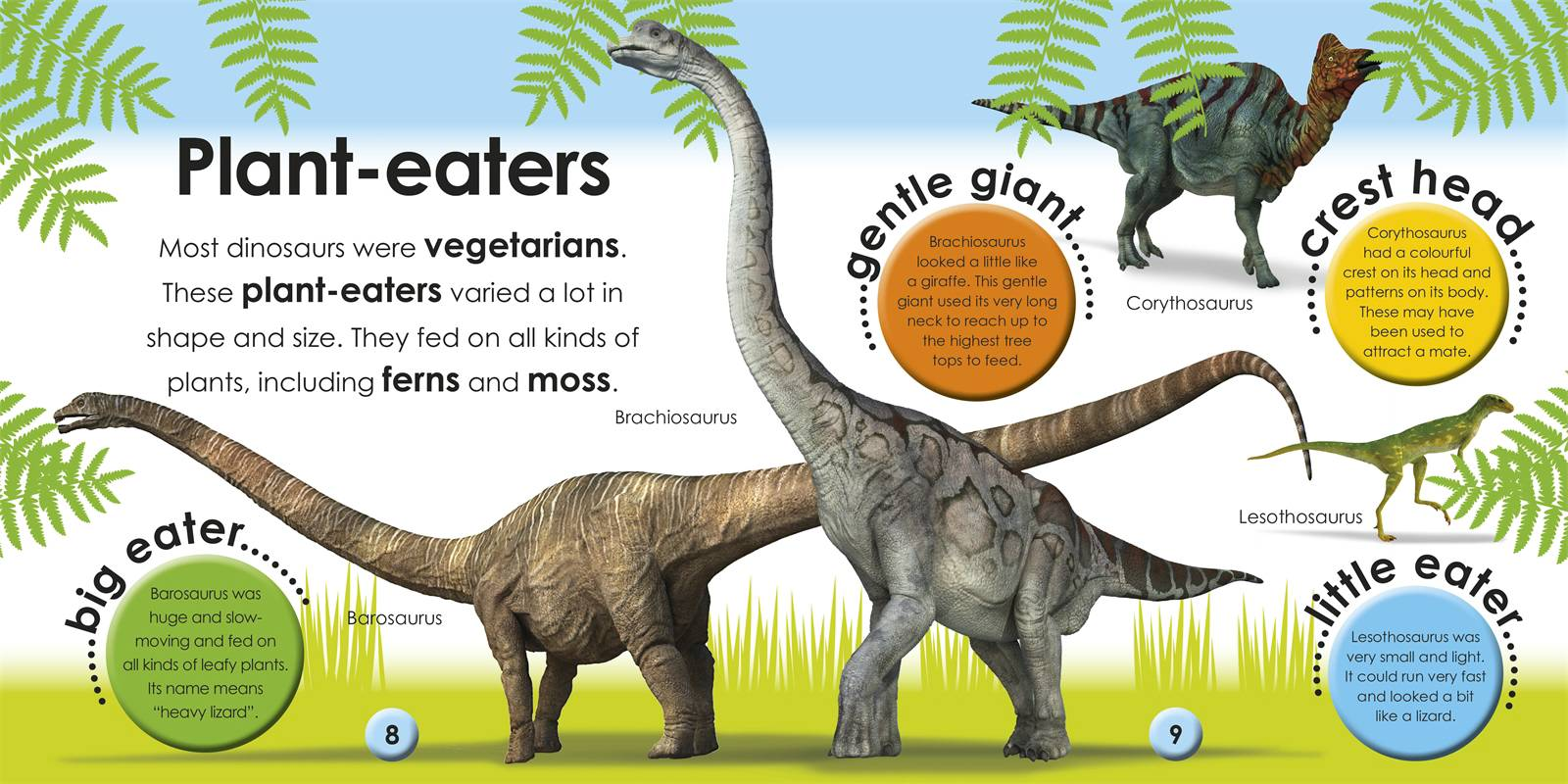 Dinosaur Pictures And Names For Kids