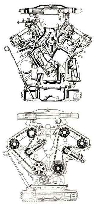FIAT Dino Spyder Motor
