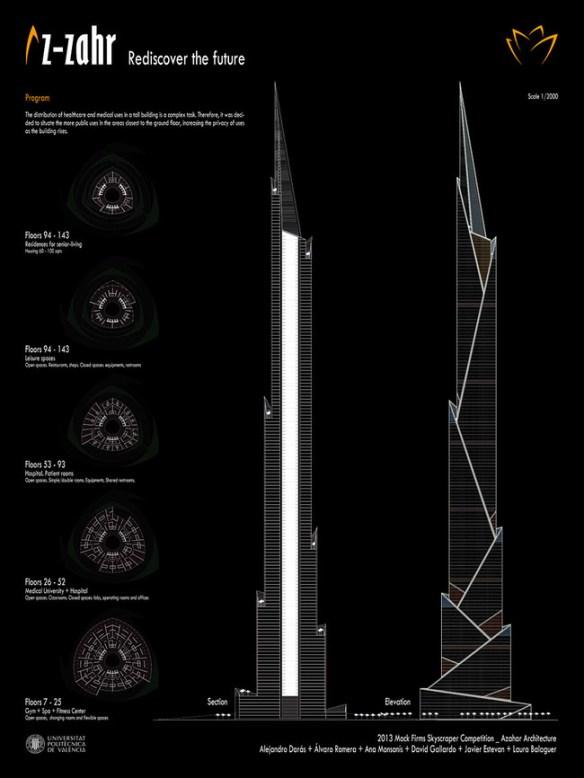 Rascacielos en Amma - Azahar Architecture - Panel 3