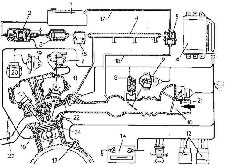 Citroen BX 1.9 GTi 16V Motor a zapalování