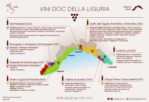 Doc Liguria
