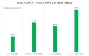 India_Data