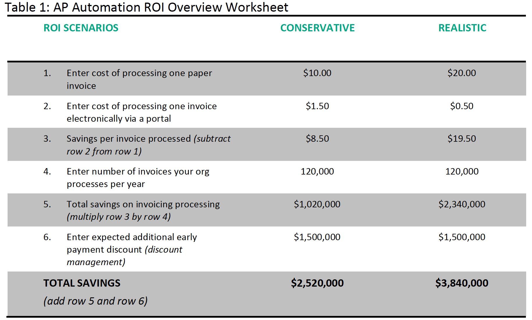 Work From Home Strategy Series Einvoicing