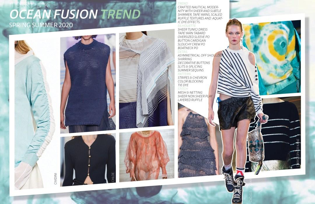 Spring 2020 Knitwear Trend Board | direcTEX Knitwear