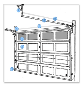 Garage Door Parts: Garage Door Parts Supply