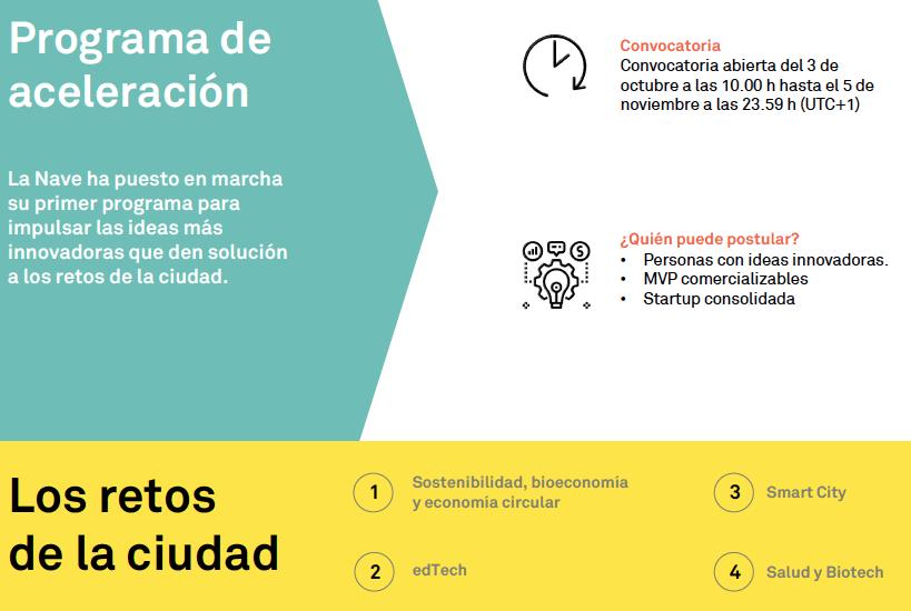 Cuatro retos convocatoria La Nave - Ayuntamiento de Madrid.