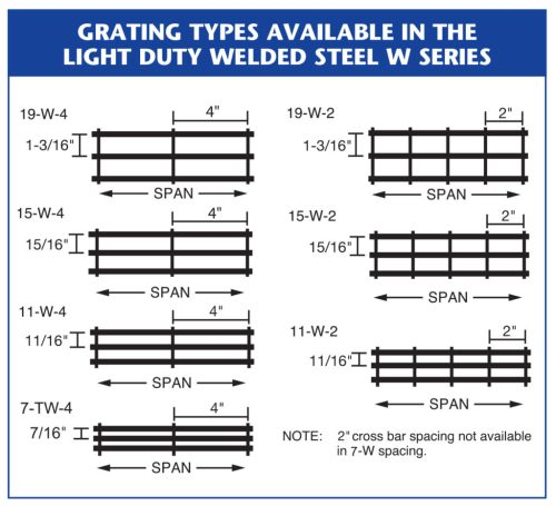 small resolution of metal grating types for light duty welded steel w series