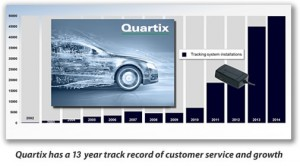 Quartix track record of customer service and growth.