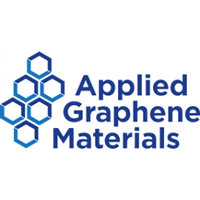Applied Graphene Materials PLC