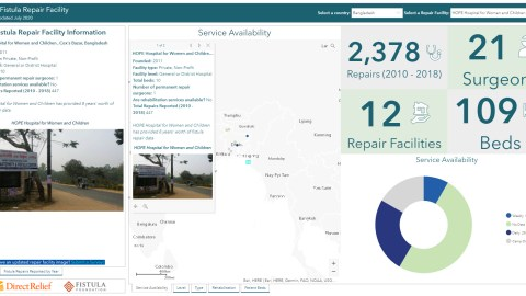 Click the dashboard above to explore health facilities providing fistula repair surgeries around the world.