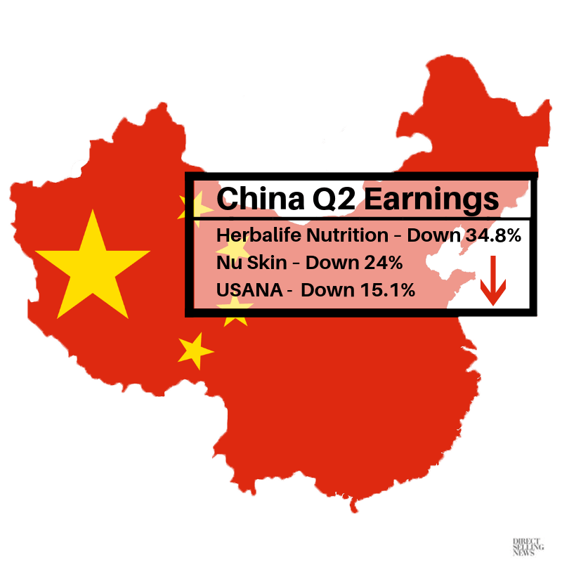 China's 100-Day Action