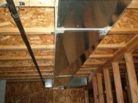 What is Furnace Duct Work? and Basic Guide of Furnace ...