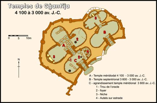 Temples de Ggantija