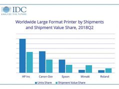 IDC-Large-Format-Printer-Shipments-2018R