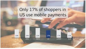 GfK-Mobile-shopping-Fig3