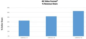 4K Video Tech-Trends-1-7-2020-Rev